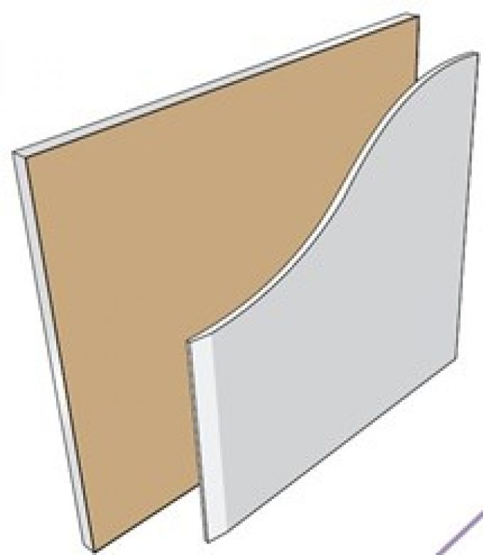 Gypboard Plain plasterboard – 12.5 mm