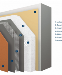 Exterior Thermal Insulation System (SATE)